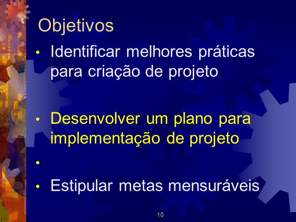 10 Objetivos Identificar melhores práticas para criação de projeto Desenvolver um plano para implementação de projeto Estipular metas mensuráveis
