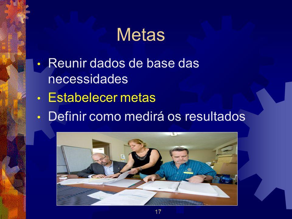 17 Metas Reunir dados de base das necessidades Estabelecer metas Definir como medirá os resultados