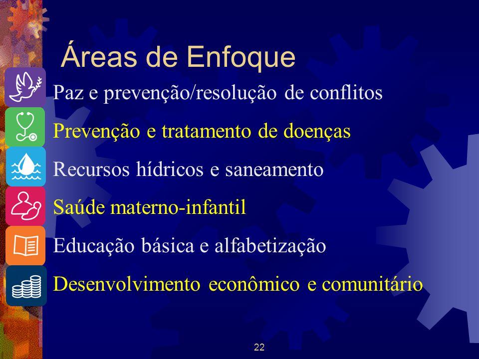 22 Áreas de Enfoque Paz e prevenção/resolução de conflitos Prevenção e tratamento de doenças Recursos hídricos e saneamento Saúde materno-infantil Edu
