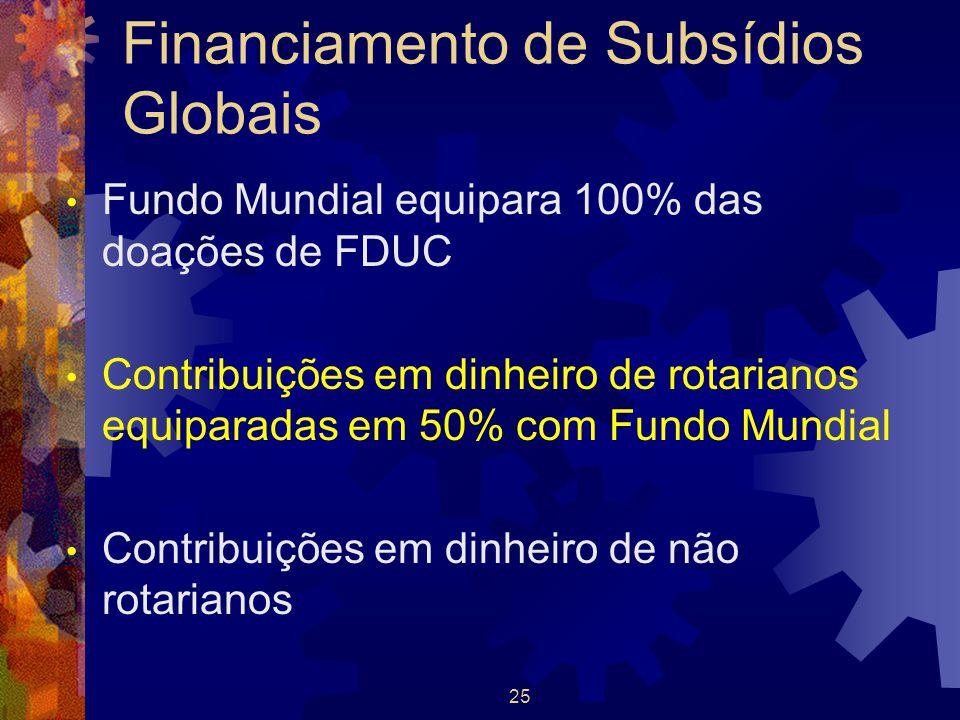 25 Financiamento de Subsídios Globais Fundo Mundial equipara 100% das doações de FDUC Contribuições em dinheiro de rotarianos equiparadas em 50% com F