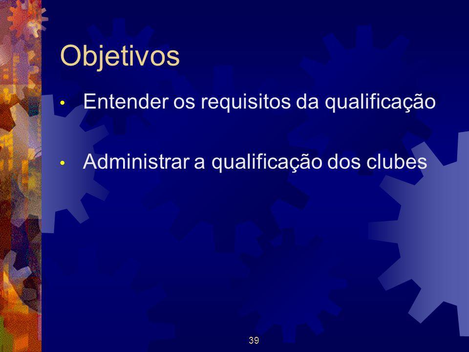 39 Objetivos Entender os requisitos da qualificação Administrar a qualificação dos clubes