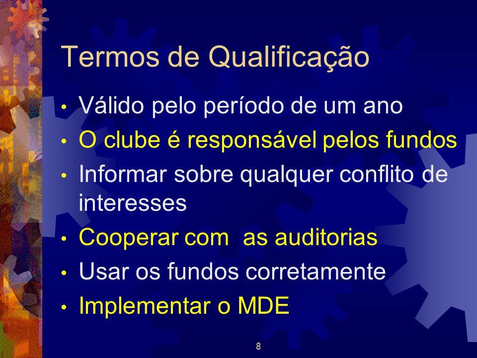 8 Termos de Qualificação Válido pelo período de um ano O clube é responsável pelos fundos Informar sobre qualquer conflito de interesses Cooperar com