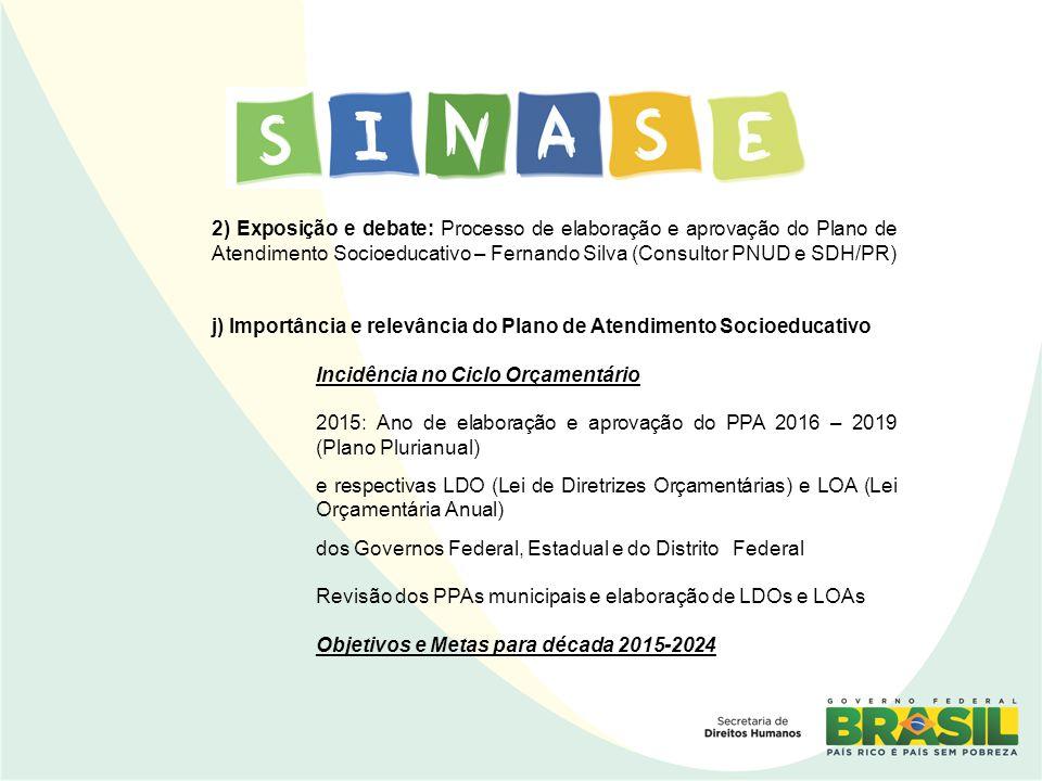 2) Exposição e debate: Processo de elaboração e aprovação do Plano de Atendimento Socioeducativo – Fernando Silva (Consultor PNUD e SDH/PR) j) Importância e relevância do Plano de Atendimento Socioeducativo Incidência no Ciclo Orçamentário 2015: Ano de elaboração e aprovação do PPA 2016 – 2019 (Plano Plurianual) e respectivas LDO (Lei de Diretrizes Orçamentárias) e LOA (Lei Orçamentária Anual) dos Governos Federal, Estadual e do Distrito Federal Revisão dos PPAs municipais e elaboração de LDOs e LOAs Objetivos e Metas para década 2015-2024