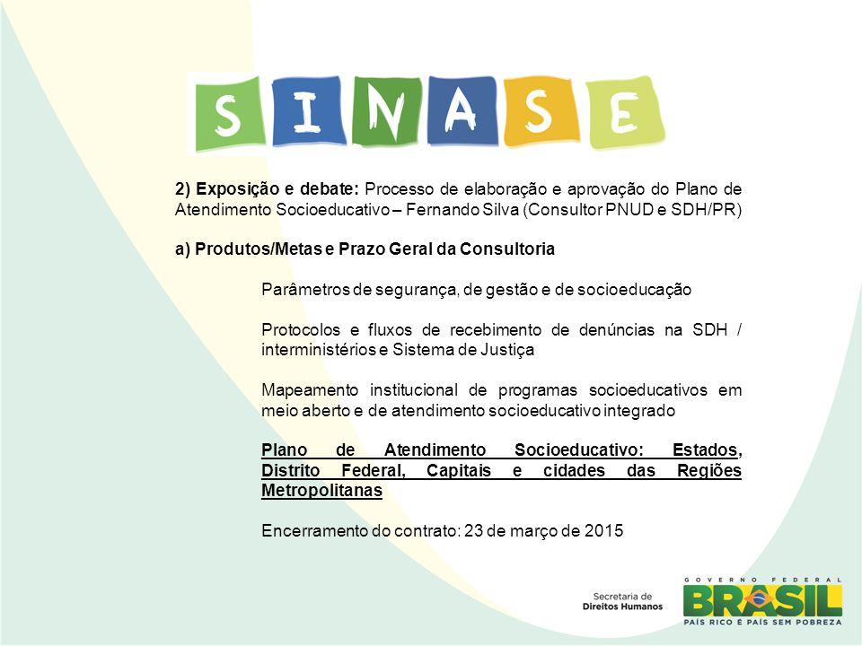 Obrigado! Contatos: Fernando Silva jose.consultor@sdh.gov.br Fones: (81) 3439-8525 (81) 9653-7663.