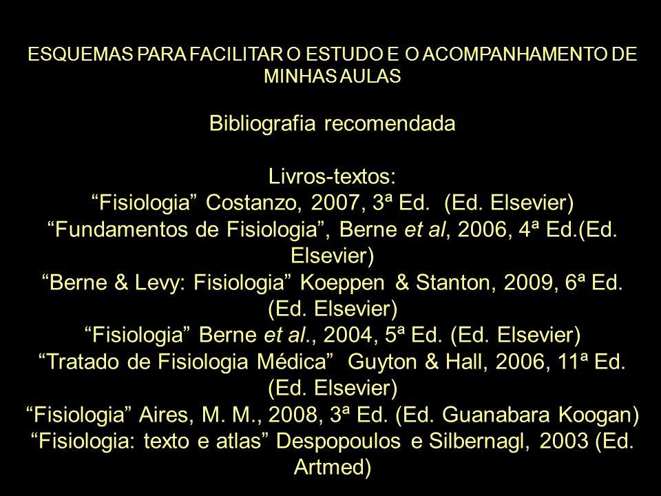 ESQUEMAS PARA FACILITAR O ESTUDO E O ACOMPANHAMENTO DE MINHAS AULAS Bibliografia recomendada Livros-textos: Fisiologia Costanzo, 2007, 3ª Ed.