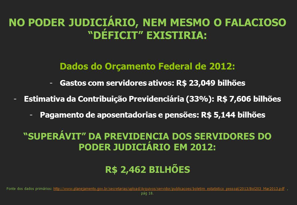 NO PODER JUDICIÁRIO, NEM MESMO O FALACIOSO DÉFICIT EXISTIRIA: Dados do Orçamento Federal de 2012: -Gastos com servidores ativos: R$ 23,049 bilhões -Estimativa da Contribuição Previdenciária (33%): R$ 7,606 bilhões -Pagamento de aposentadorias e pensões: R$ 5,144 bilhões SUPERÁVIT DA PREVIDENCIA DOS SERVIDORES DO PODER JUDICIÁRIO EM 2012: R$ 2,462 BILHÕES Fonte dos dados primários: http://www.planejamento.gov.br/secretarias/upload/Arquivos/servidor/publicacoes/boletim_estatistico_pessoal/2013/Bol203_Mar2013.pdf, pág 18.http://www.planejamento.gov.br/secretarias/upload/Arquivos/servidor/publicacoes/boletim_estatistico_pessoal/2013/Bol203_Mar2013.pdf