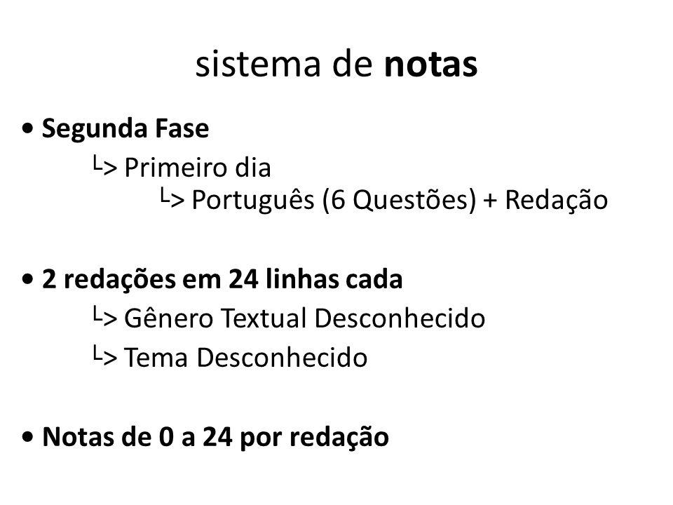 sistema de notas Segunda Fase └> Primeiro dia └> Português (6 Questões) + Redação 2 redações em 24 linhas cada └> Gênero Textual Desconhecido └> Tema