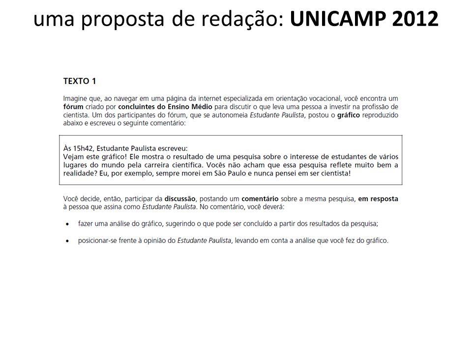 uma proposta de redação: UNICAMP 2012