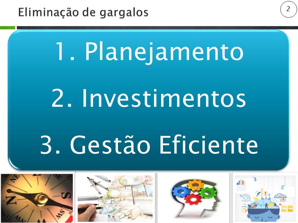 2 1. Planejamento 2. Investimentos 3. Gestão Eficiente