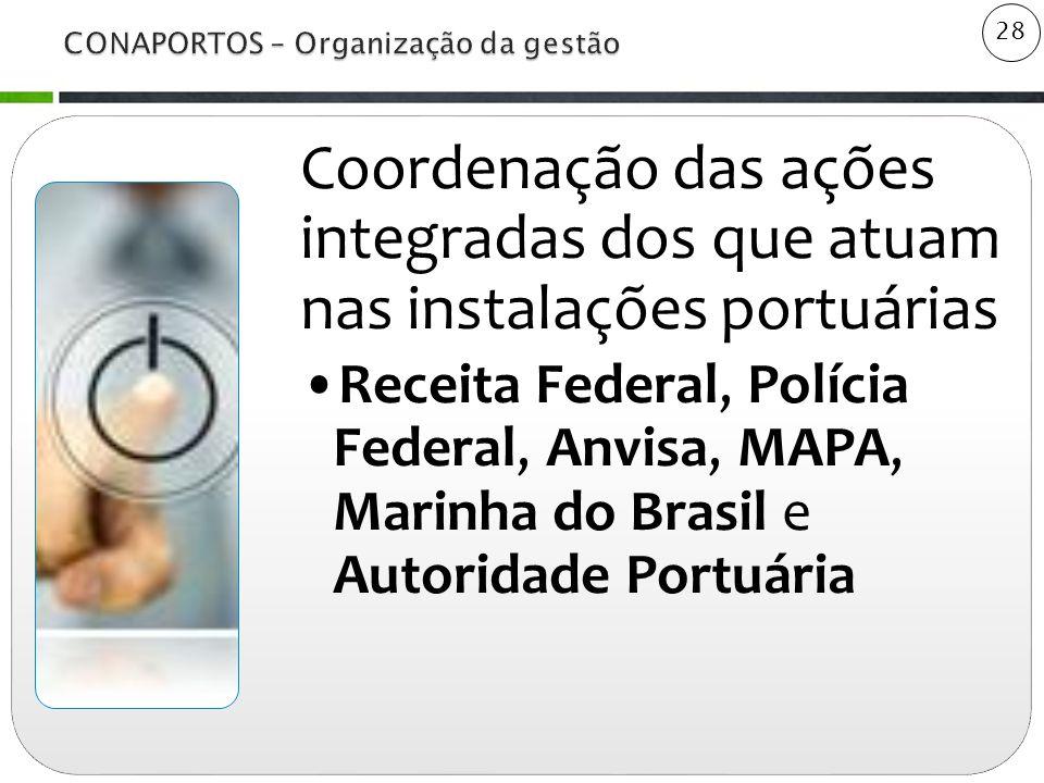 28 Coordenação das ações integradas dos que atuam nas instalações portuárias Receita Federal, Polícia Federal, Anvisa, MAPA, Marinha do Brasil e Autoridade Portuária
