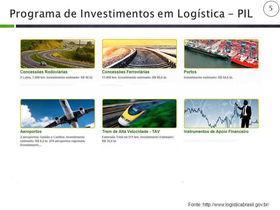 5 Fonte: http://www.logisticabrasil.gov.br/