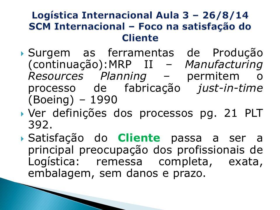  Surgem as ferramentas de Produção (continuação):MRP II – Manufacturing Resources Planning – permitem o processo de fabricação just-in-time (Boeing) – 1990  Ver definições dos processos pg.