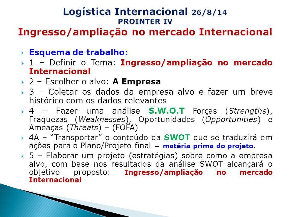  Esquema de trabalho:  1 – Definir o Tema: Ingresso/ampliação no mercado Internacional  2 – Escolher o alvo: A Empresa  3 – Coletar os dados da empresa alvo e fazer um breve histórico com os dados relevantes  4 – Fazer uma análise S.W.O.T Forças (Strengths), Fraquezas (Weaknesses), Oportunidades (Opportunities) e Ameaças (Threats) – (FOFA)  4A – Transportar o conteúdo da SWOT que se traduzirá em ações para o Plano/Projeto final = matéria prima do projeto.