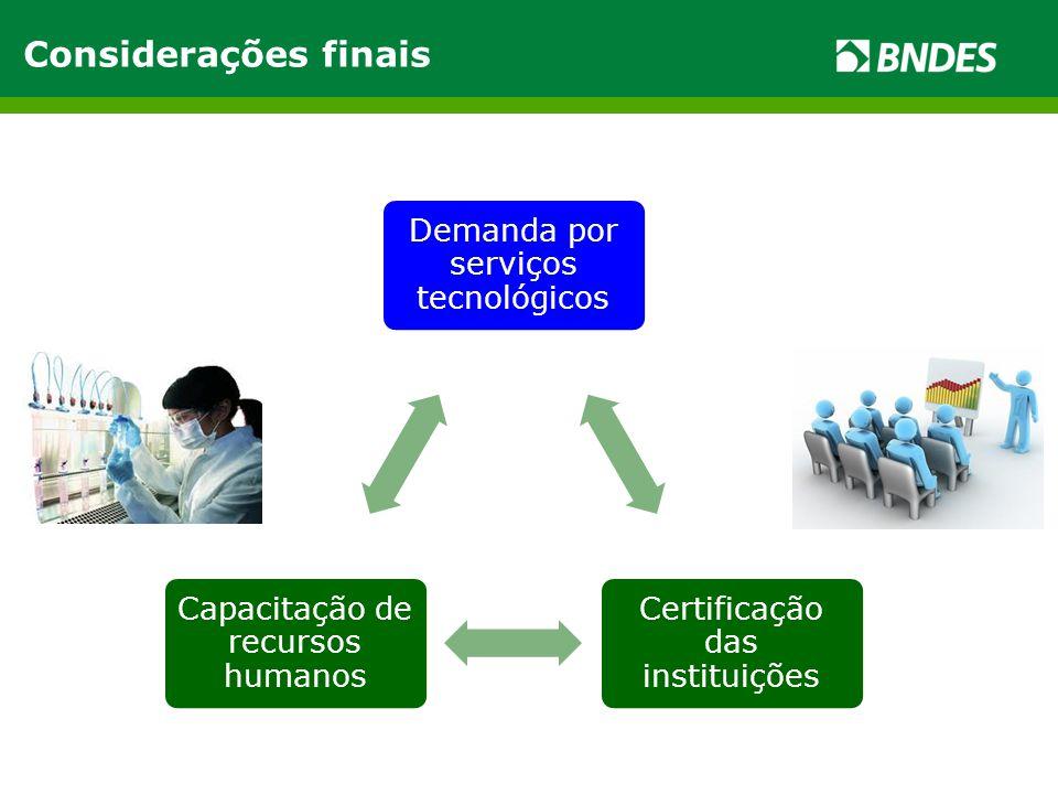 Demanda por serviços tecnológicos Certificação das instituições Capacitação de recursos humanos Considerações finais