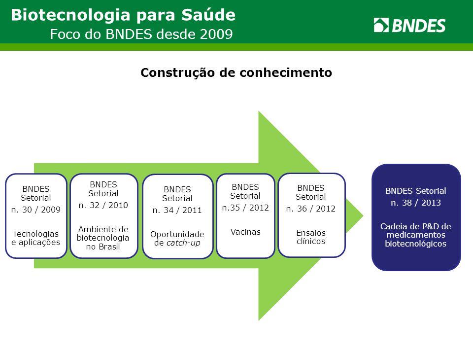 BNDES Setorial n. 30 / 2009 Tecnologias e aplicações BNDES Setorial n. 32 / 2010 Ambiente de biotecnologia no Brasil BNDES Setorial n. 34 / 2011 Oport