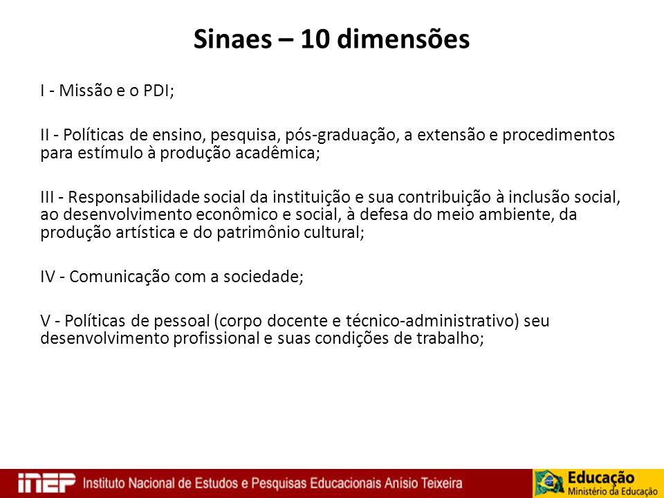 Sinaes – 10 dimensões I - Missão e o PDI; II - Políticas de ensino, pesquisa, pós-graduação, a extensão e procedimentos para estímulo à produção acadê