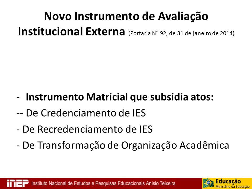 Novo Instrumento de Avaliação Institucional Externa (Portaria N° 92, de 31 de janeiro de 2014) -Instrumento Matricial que subsidia atos: -- De Credenc