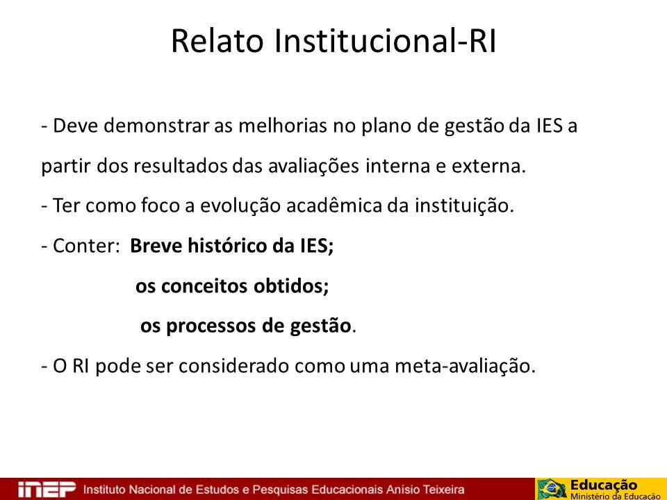 Relato Institucional-RI - Deve demonstrar as melhorias no plano de gestão da IES a partir dos resultados das avaliações interna e externa. - Ter como