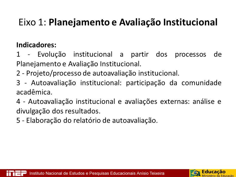 Eixo 1: Planejamento e Avaliação Institucional Indicadores: 1 - Evolução institucional a partir dos processos de Planejamento e Avaliação Instituciona