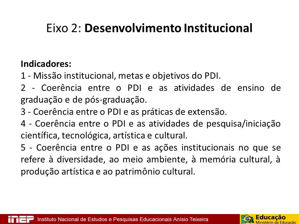 Eixo 2: Desenvolvimento Institucional Indicadores: 1 - Missão institucional, metas e objetivos do PDI. 2 - Coerência entre o PDI e as atividades de en