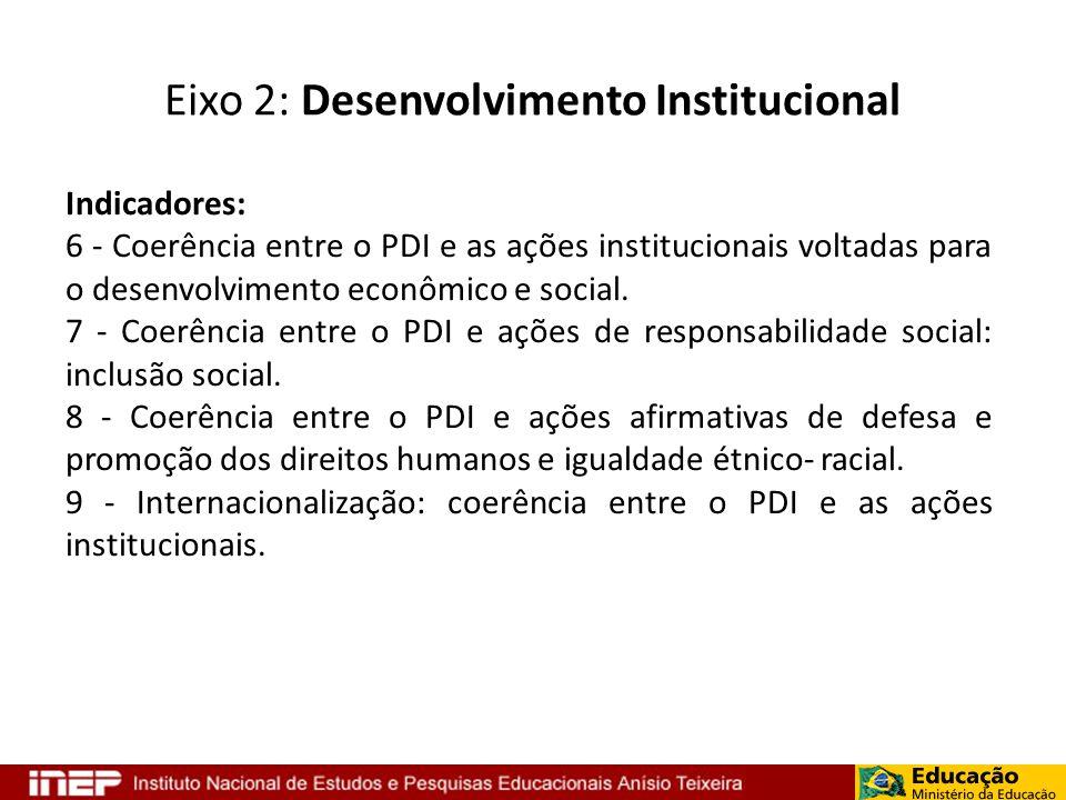 Indicadores: 6 - Coerência entre o PDI e as ações institucionais voltadas para o desenvolvimento econômico e social. 7 - Coerência entre o PDI e ações