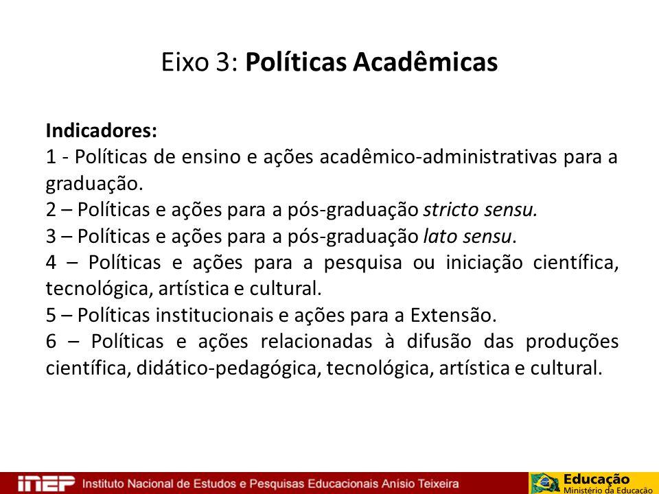 Eixo 3: Políticas Acadêmicas Indicadores: 1 - Políticas de ensino e ações acadêmico-administrativas para a graduação. 2 – Políticas e ações para a pós