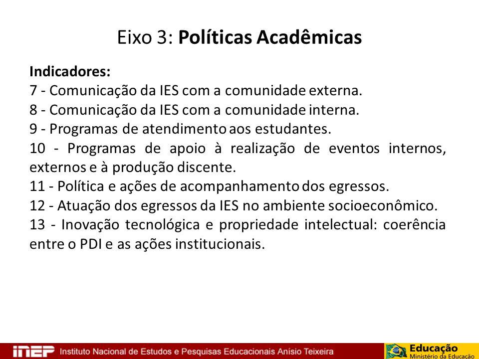 Indicadores: 7 - Comunicação da IES com a comunidade externa. 8 - Comunicação da IES com a comunidade interna. 9 - Programas de atendimento aos estuda