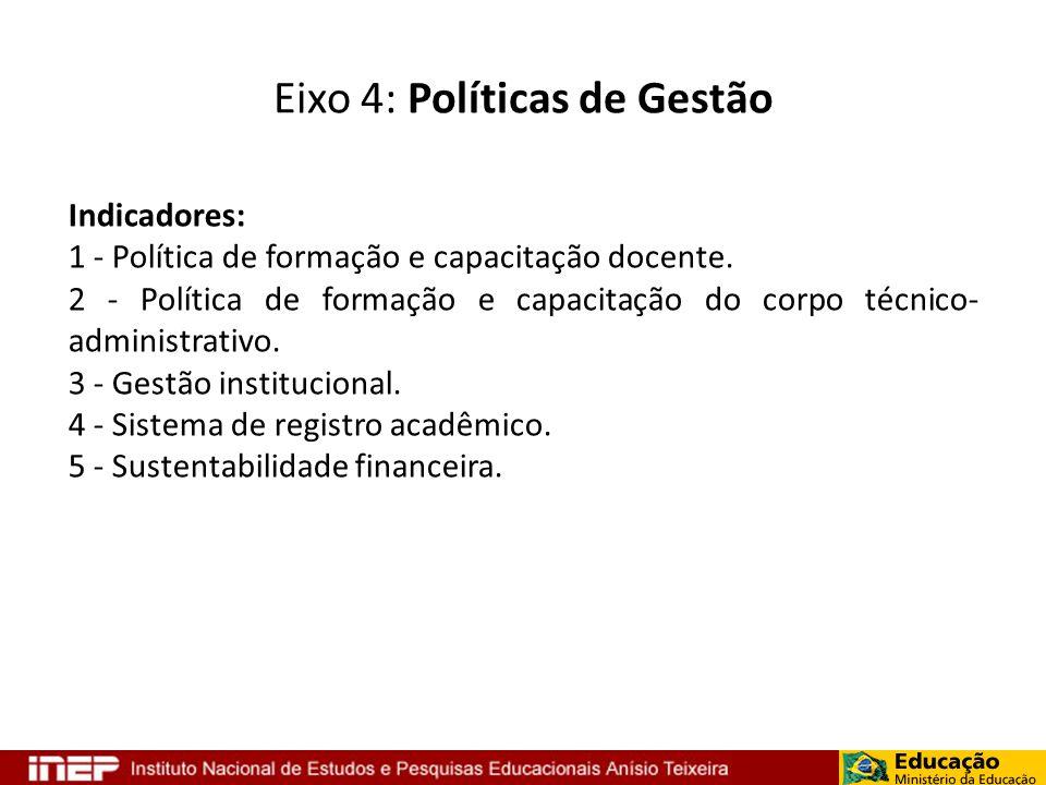 Eixo 4: Políticas de Gestão Indicadores: 1 - Política de formação e capacitação docente. 2 - Política de formação e capacitação do corpo técnico- admi