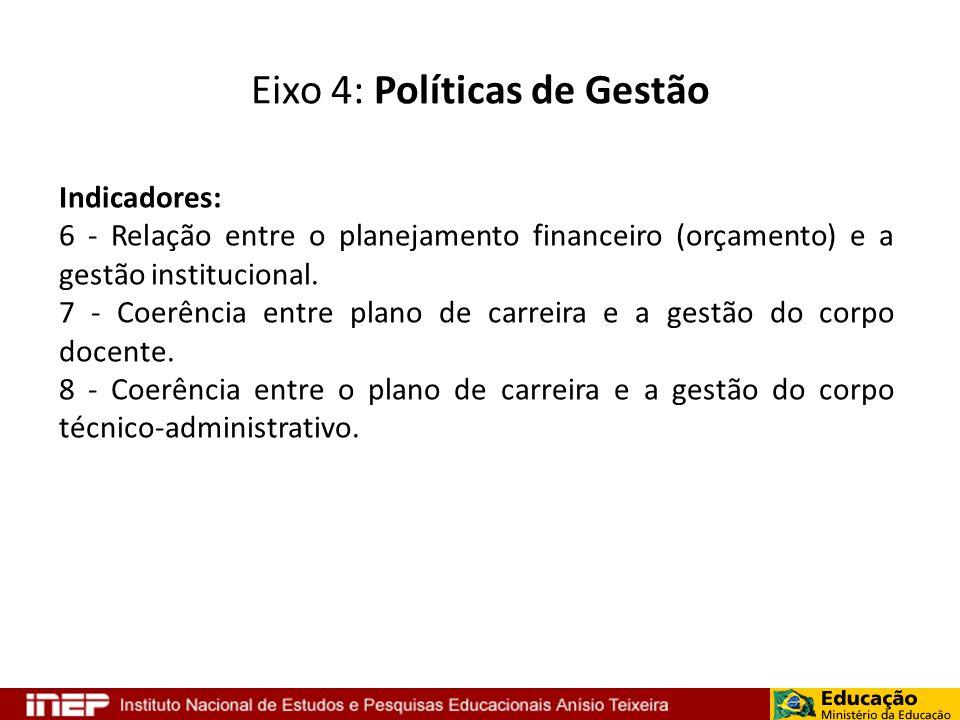Indicadores: 6 - Relação entre o planejamento financeiro (orçamento) e a gestão institucional. 7 - Coerência entre plano de carreira e a gestão do cor