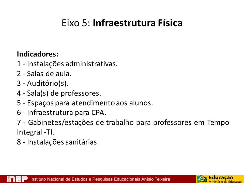 Eixo 5: Infraestrutura Física Indicadores: 1 - Instalações administrativas. 2 - Salas de aula. 3 - Auditório(s). 4 - Sala(s) de professores. 5 - Espaç