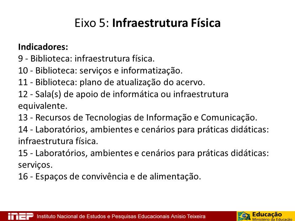 Indicadores: 9 - Biblioteca: infraestrutura física. 10 - Biblioteca: serviços e informatização. 11 - Biblioteca: plano de atualização do acervo. 12 -