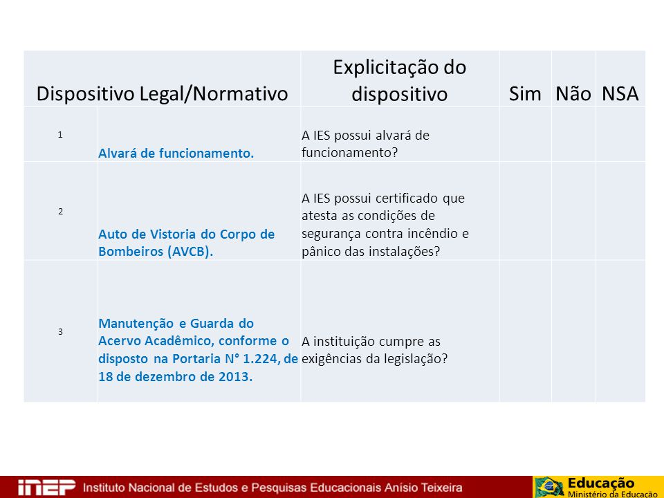 Dispositivo Legal/Normativo Explicitação do dispositivoSimNãoNSA 1 Alvará de funcionamento.