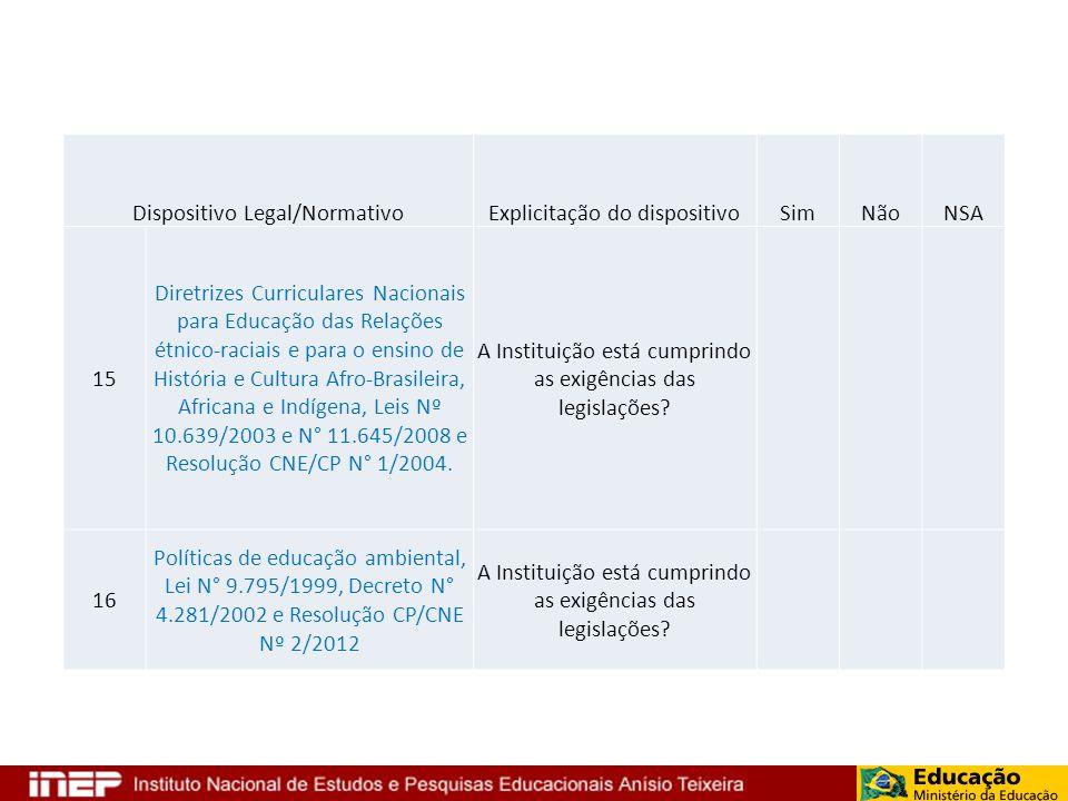 Dispositivo Legal/NormativoExplicitação do dispositivoSimNãoNSA 15 Diretrizes Curriculares Nacionais para Educação das Relações étnico-raciais e para