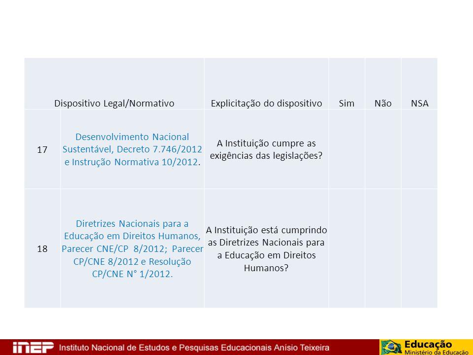 Dispositivo Legal/NormativoExplicitação do dispositivoSimNãoNSA 17 Desenvolvimento Nacional Sustentável, Decreto 7.746/2012 e Instrução Normativa 10/2