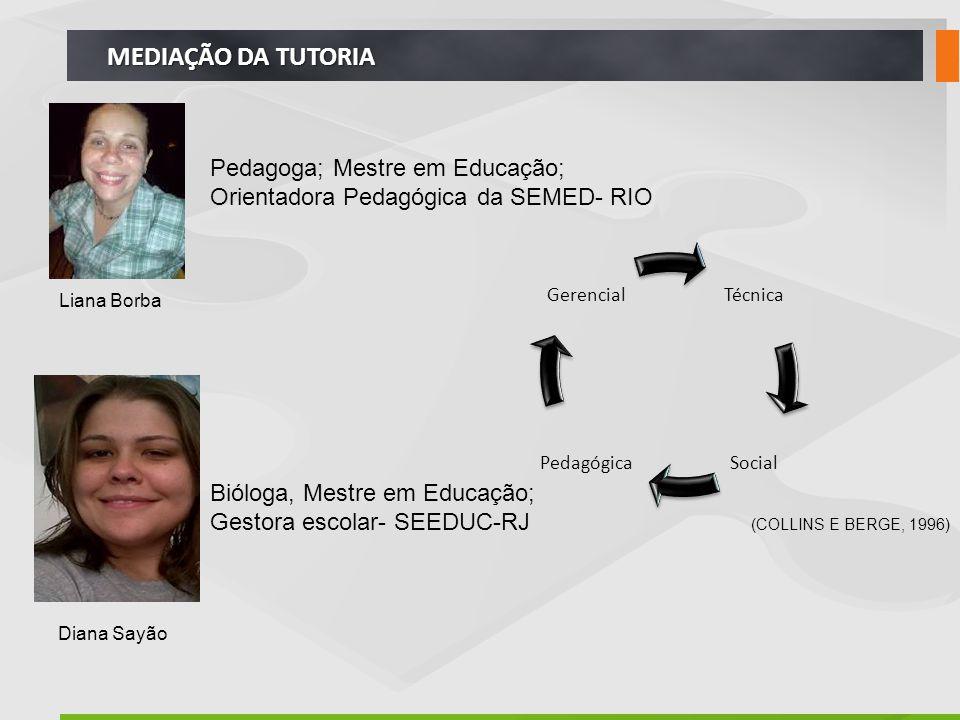 Técnica SocialPedagógica Gerencial (COLLINS E BERGE, 1996) Pedagoga; Mestre em Educação; Orientadora Pedagógica da SEMED- RIO Bióloga, Mestre em Educa