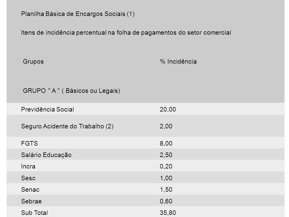 Planilha Básica de Encargos Sociais (1) Itens de incidência percentual na folha de pagamentos do setor comercial Grupos% Incidência GRUPO