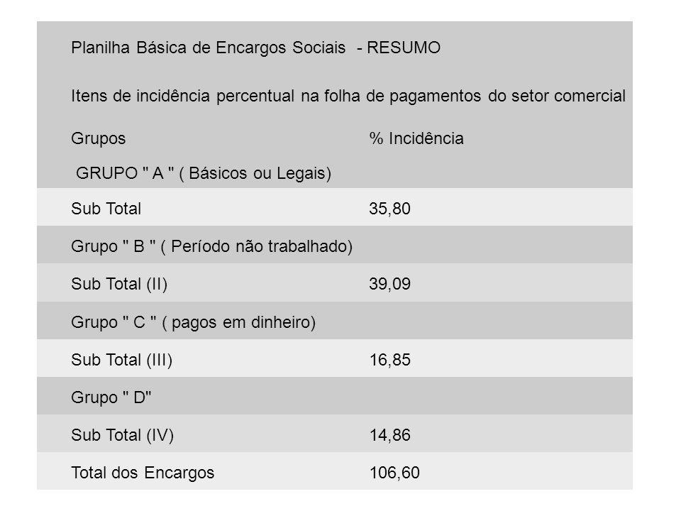Planilha Básica de Encargos Sociais - RESUMO Itens de incidência percentual na folha de pagamentos do setor comercial Grupos% Incidência GRUPO