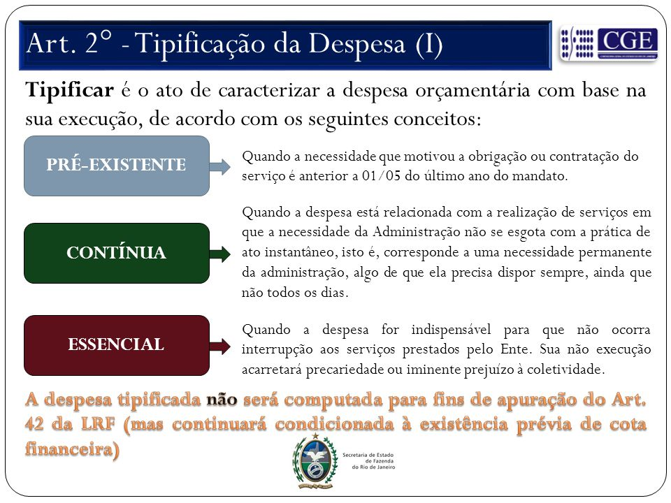 Art. 2° - Tipificação da Despesa (I) Tipificar é o ato de caracterizar a despesa orçamentária com base na sua execução, de acordo com os seguintes con