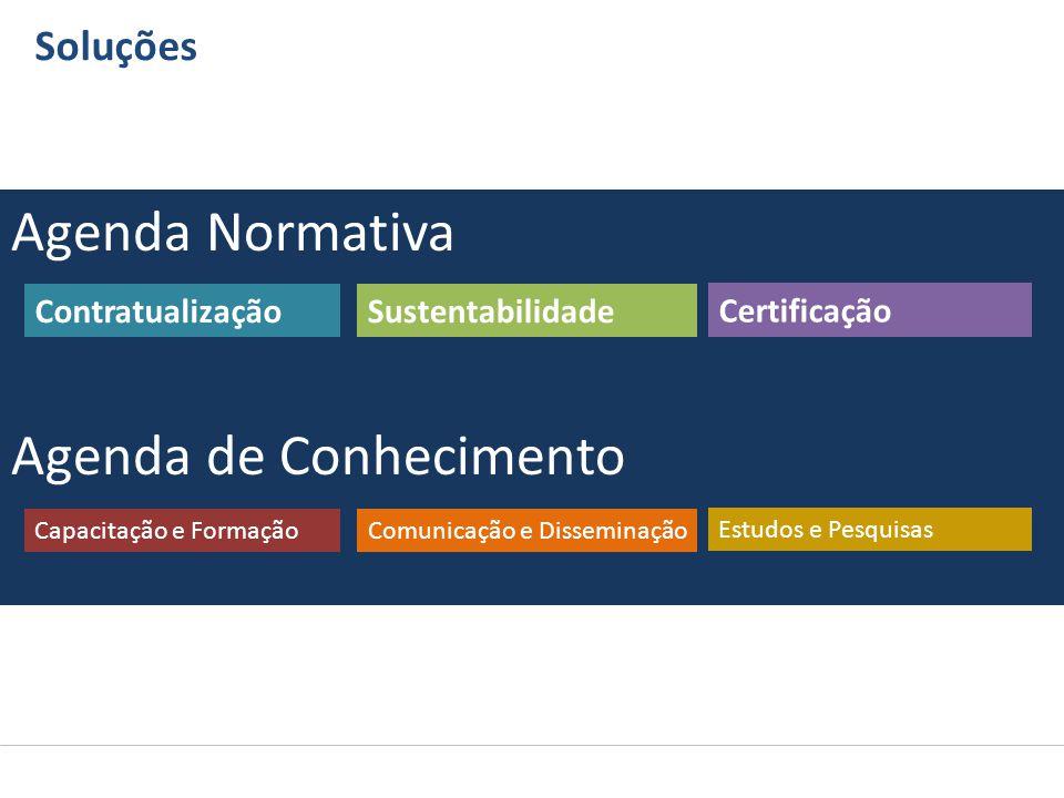 Agenda Normativa Agenda de Conhecimento ContratualizaçãoSustentabilidade Certificação Capacitação e FormaçãoComunicação e Disseminação Estudos e Pesqu