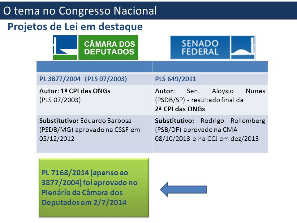 Projetos de Lei em destaque PL 7168/2014 (apenso ao 3877/2004) foi aprovado no Plenário da Câmara dos Deputados em 2/7/2014 O tema no Congresso Nacion