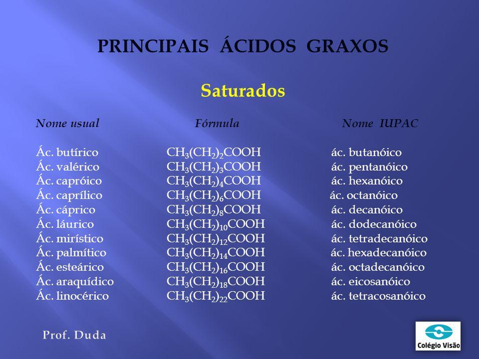 PRINCIPAIS ÁCIDOS GRAXOS Saturados Nome usual Fórmula Nome IUPAC Ác.
