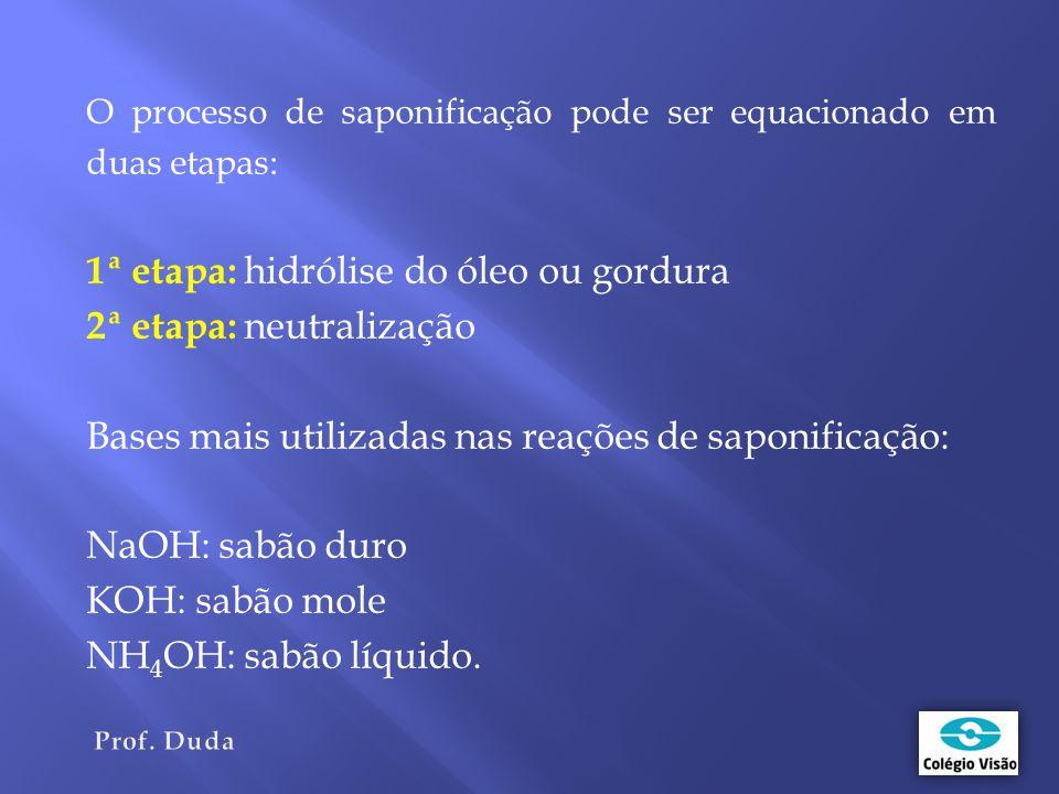 O processo de saponificação pode ser equacionado em duas etapas: 1ª etapa: hidrólise do óleo ou gordura 2ª etapa: neutralização Bases mais utilizadas nas reações de saponificação: NaOH: sabão duro KOH: sabão mole NH 4 OH: sabão líquido.