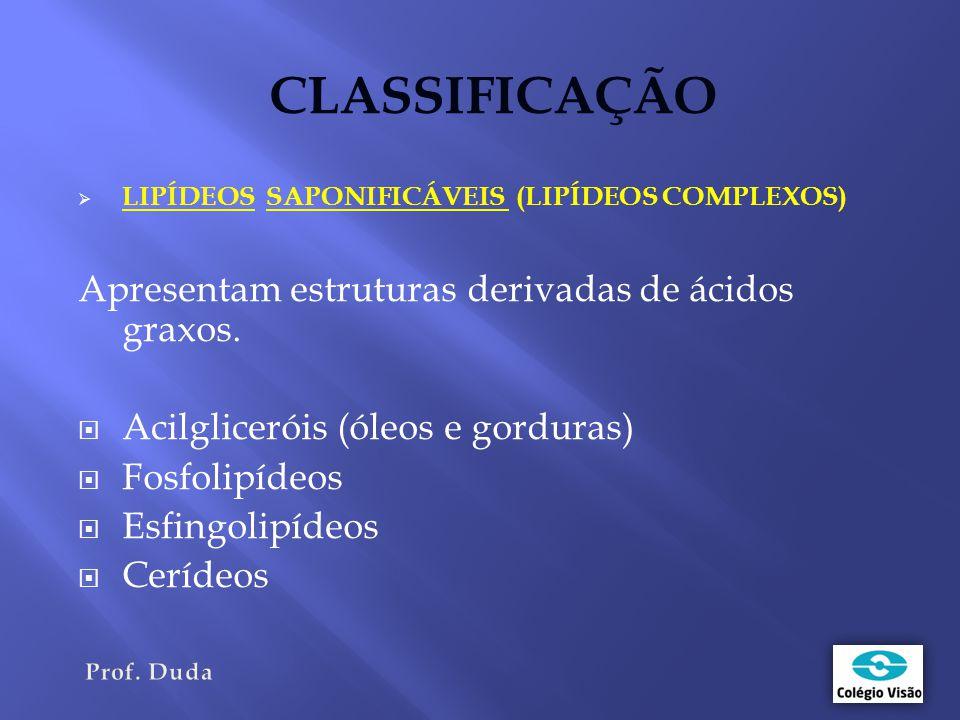 CLASSIFICAÇÃO  LIPÍDEOS SAPONIFICÁVEIS (LIPÍDEOS COMPLEXOS) Apresentam estruturas derivadas de ácidos graxos.