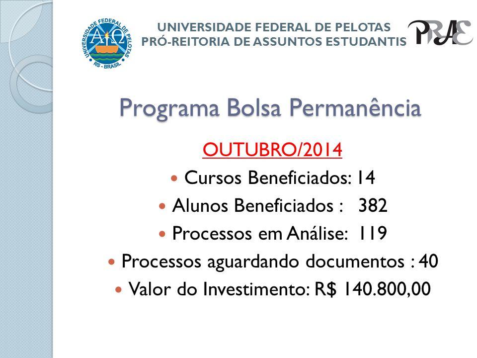 Programa Bolsa Permanência OUTUBRO/2014 Cursos Beneficiados: 14 Alunos Beneficiados : 382 Processos em Análise: 119 Processos aguardando documentos : 40 Valor do Investimento: R$ 140.800,00 UNIVERSIDADE FEDERAL DE PELOTAS PRÓ-REITORIA DE ASSUNTOS ESTUDANTIS