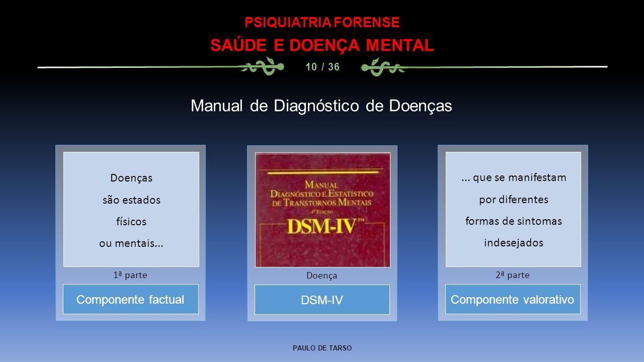 PAULO DE TARSO PSIQUIATRIA FORENSE SAÚDE E DOENÇA MENTAL 10 / 36 Manual de Diagnóstico de Doenças DSM-IV Doença Componente factual 1ª parte Componente