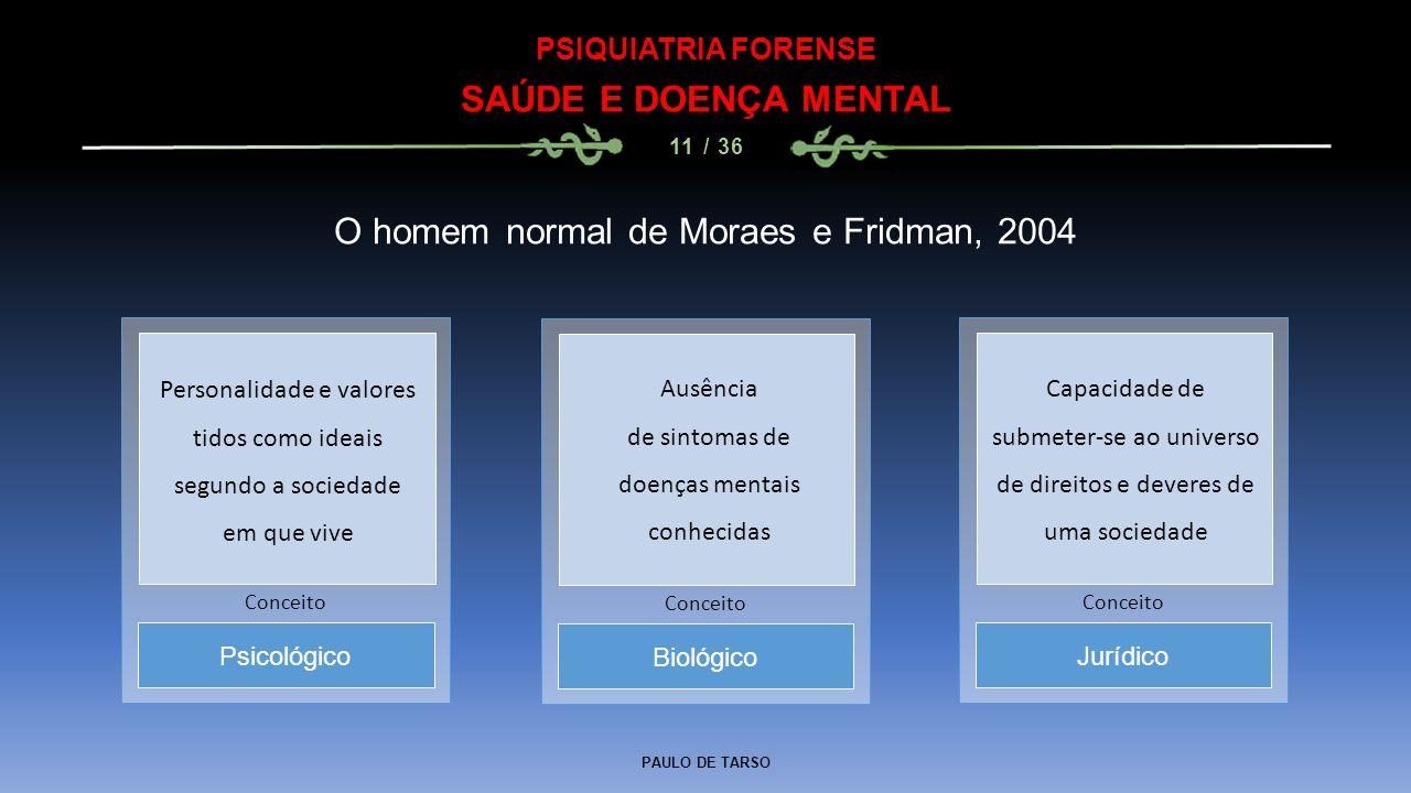 PAULO DE TARSO PSIQUIATRIA FORENSE SAÚDE E DOENÇA MENTAL 11 / 36 O homem normal de Moraes e Fridman, 2004 Biológico Conceito Psicológico Conceito Jurí