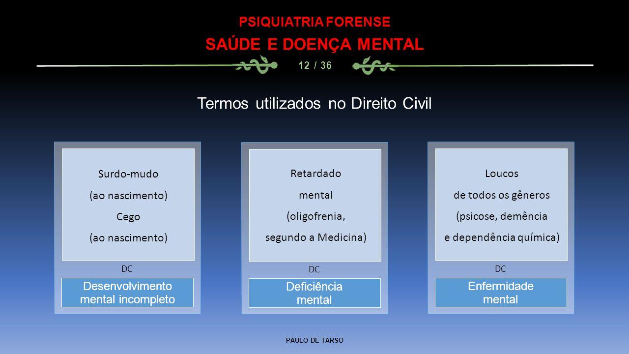PAULO DE TARSO PSIQUIATRIA FORENSE SAÚDE E DOENÇA MENTAL 12 / 36 Termos utilizados no Direito Civil Deficiência mental DC Desenvolvimento mental incom