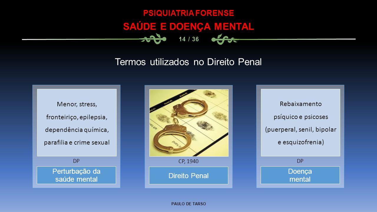 PAULO DE TARSO PSIQUIATRIA FORENSE SAÚDE E DOENÇA MENTAL 14 / 36 Termos utilizados no Direito Penal Direito Penal CP, 1940 Perturbação da saúde mental
