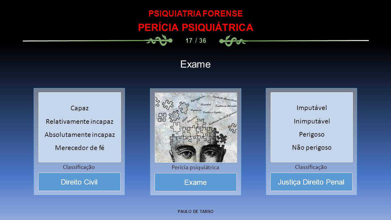 PAULO DE TARSO PSIQUIATRIA FORENSE PERÍCIA PSIQUIÁTRICA 17 / 36 Exame Perícia psiquiátrica Direito Civil Classificação Justiça Direito Penal Classific