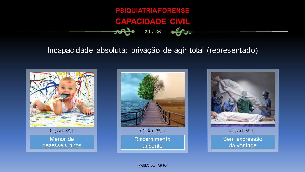 PAULO DE TARSO PSIQUIATRIA FORENSE CAPACIDADE CIVIL 20 / 36 Incapacidade absoluta: privação de agir total (representado) Discernimento ausente CC, Art